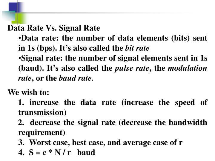 Data Rate Vs. Signal Rate