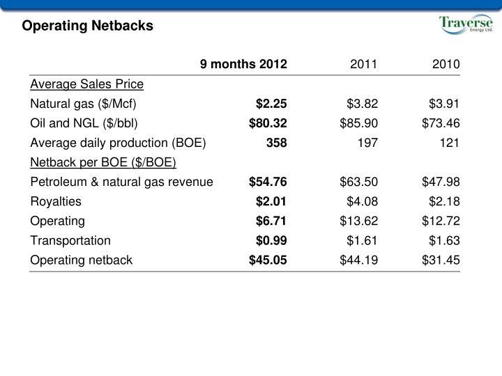 Operating Netbacks