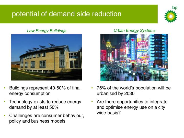 potential of demand side reduction