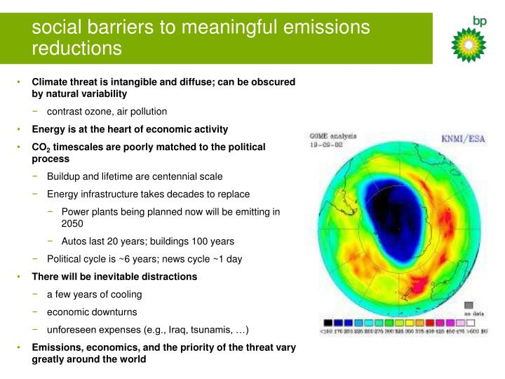 social barriers to meaningful emissions reductions