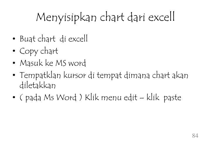 Menyisipkan chart dari excell