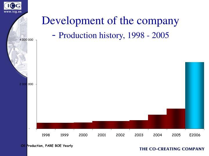 Development of the company
