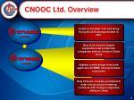 cnooc ltd overview