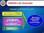 cnooc ltd overview1