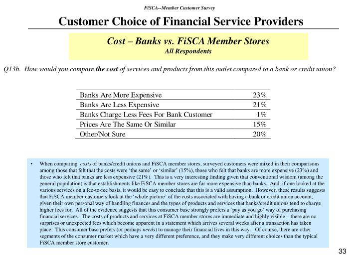 FiSCA--Member Customer Survey