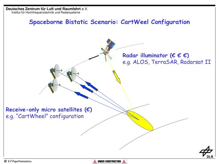 Radar illuminator (€ € €)