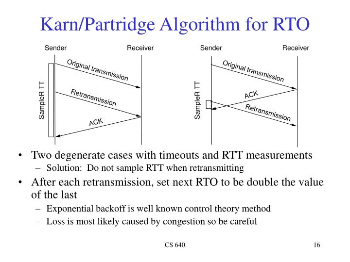 Karn/Partridge Algorithm for RTO