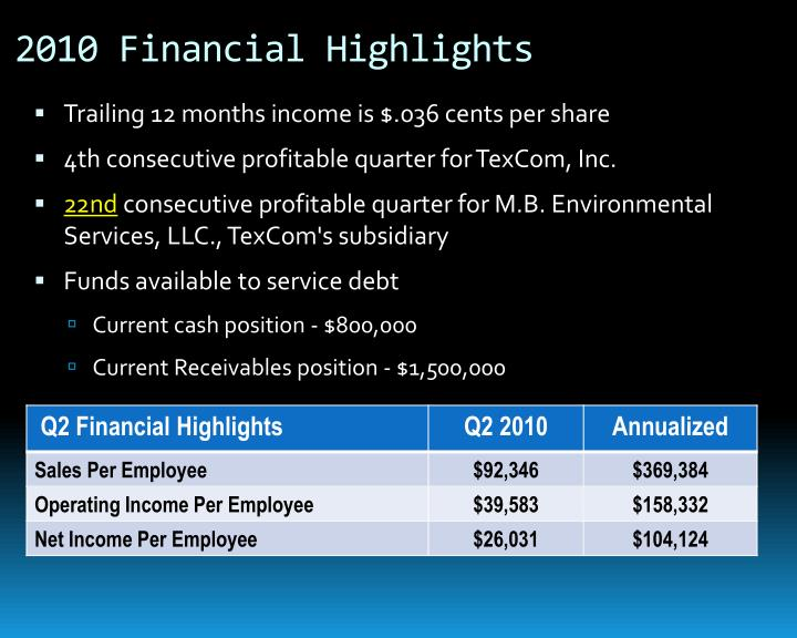 2010 Financial Highlights
