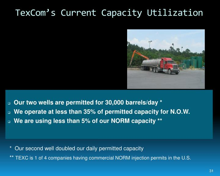 TexCom's Current Capacity Utilization