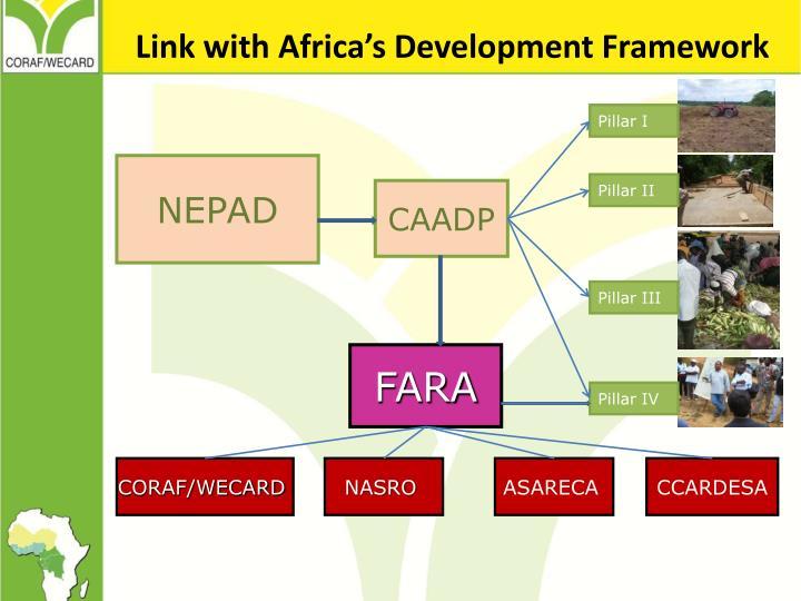 Link with Africa's Development Framework