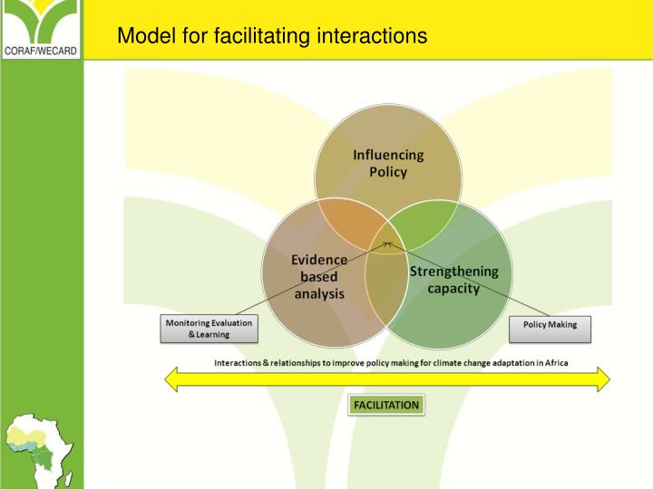 Model for facilitating interactions