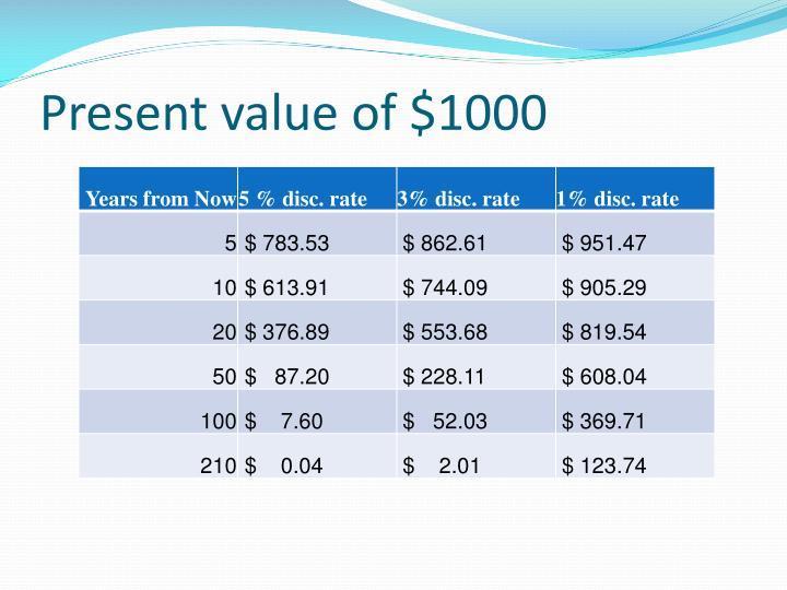 Present value of $1000