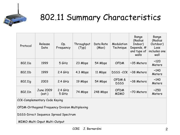 802.11 Summary Characteristics
