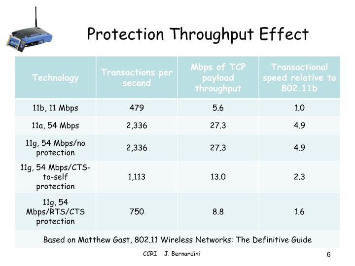 Protection Throughput Effect