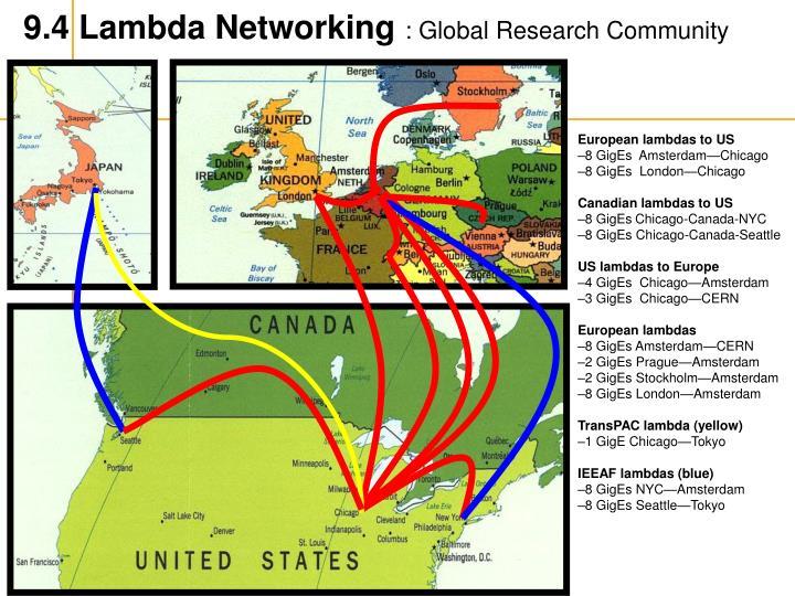 9.4 Lambda Networking