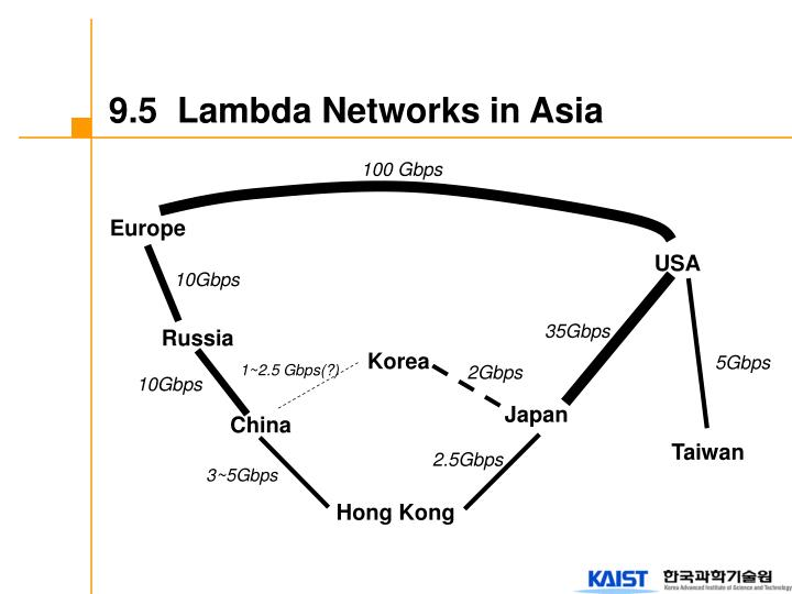 9.5  Lambda Networks in Asia