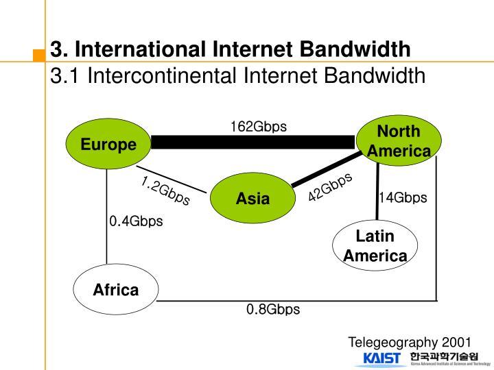 3. International Internet Bandwidth
