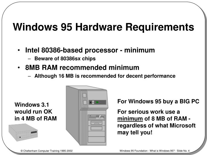 Windows 95 Hardware Requirements