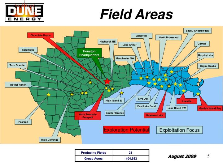 Field Areas