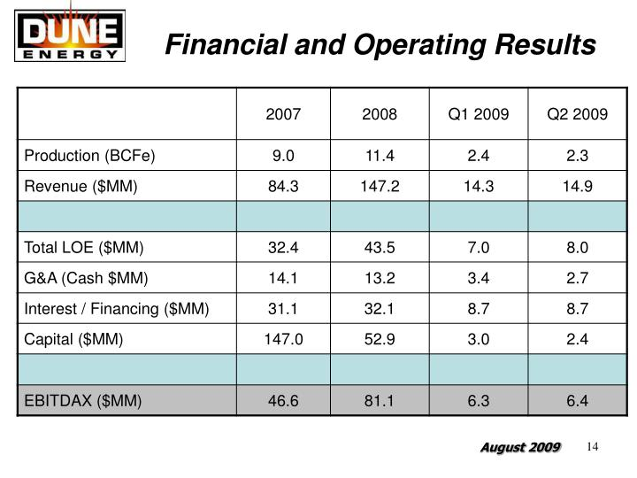 Financial and Operating Results