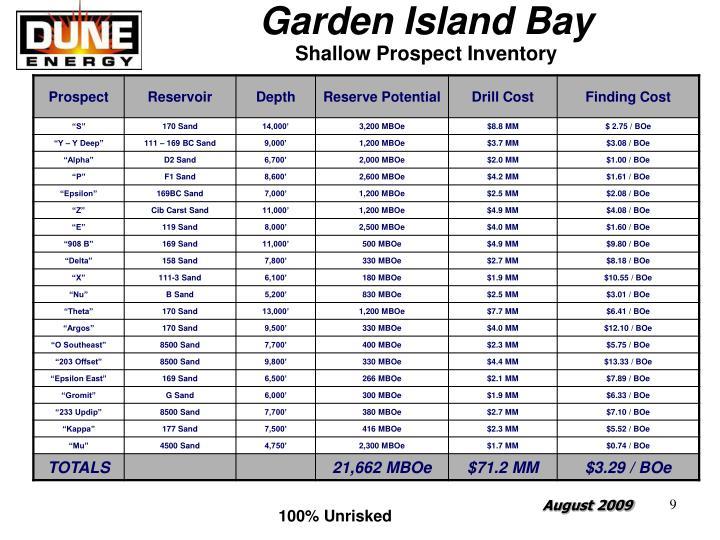 Garden Island Bay