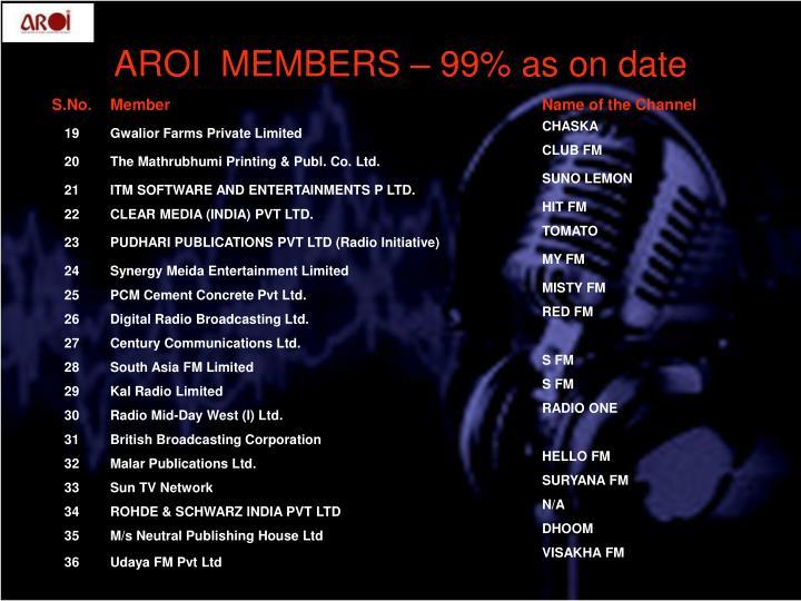 AROI  MEMBERS – 99% as on date