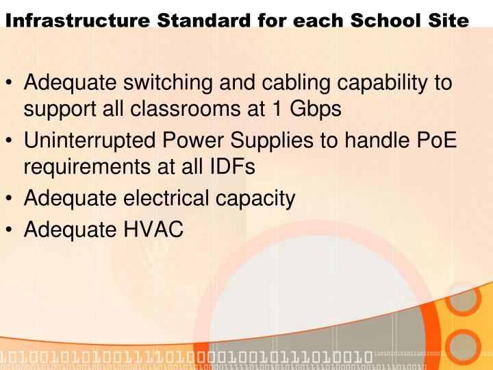 Infrastructure Standard for each School Site