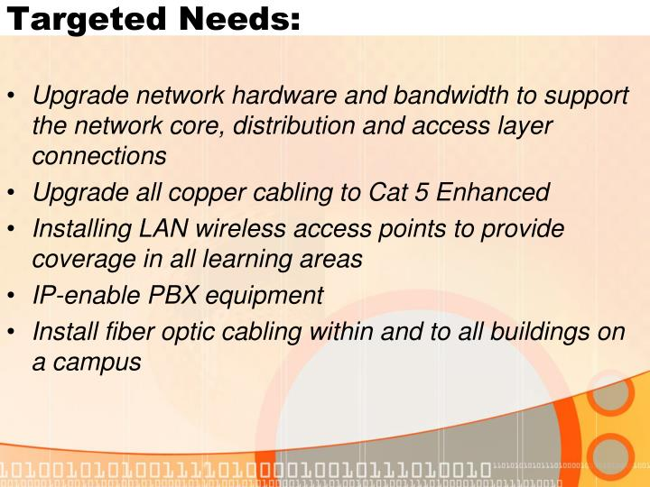 Targeted Needs: