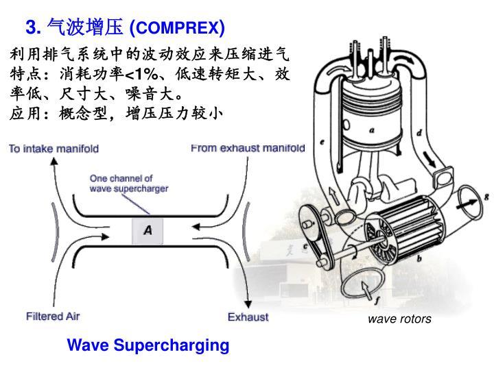 利用排气系统中的波动效应来压缩进气