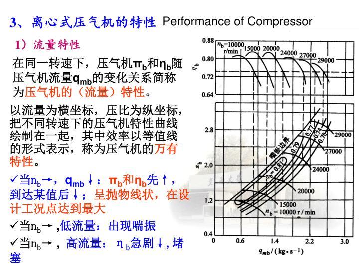 以流量为横坐标,压比为纵坐标,把不同转速下的压气机特性曲线绘制在一起,其中效率以等值线的形式表示,称为压气机的