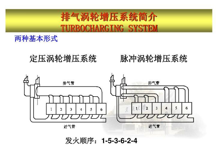 排气涡轮增压系统简介