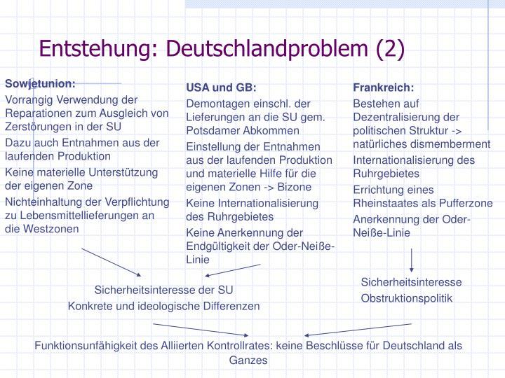 Entstehung: Deutschlandproblem (2)