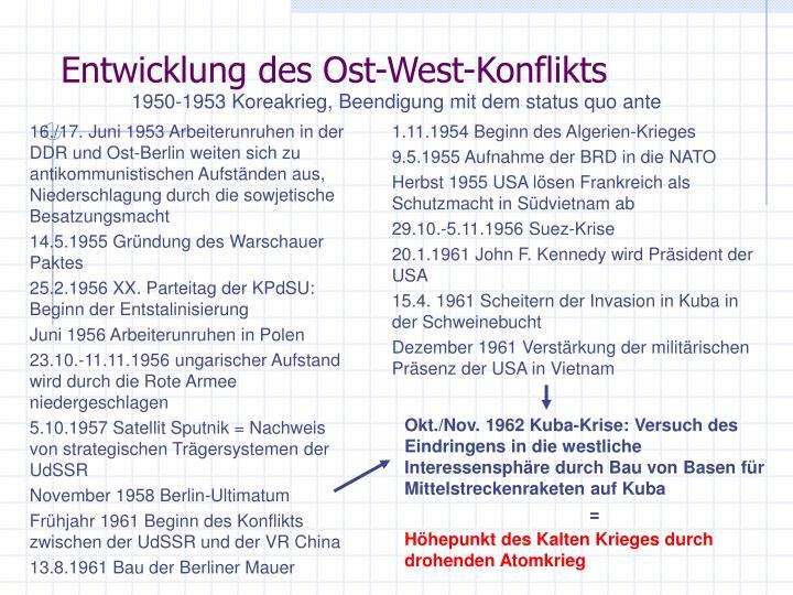Entwicklung des Ost-West-Konflikts