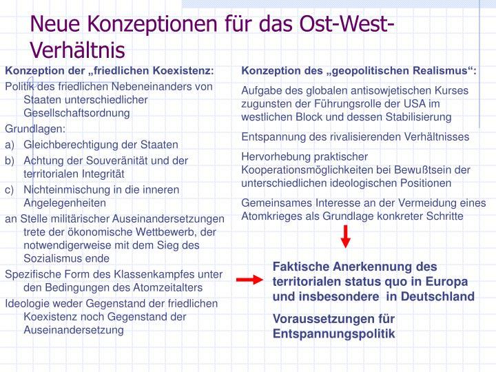 Neue Konzeptionen für das Ost-West-Verhältnis