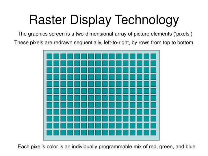 Raster Display Technology