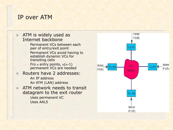 ATM is widely used as Internet backbone