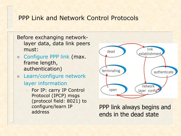PPP Link and Network Control Protocols