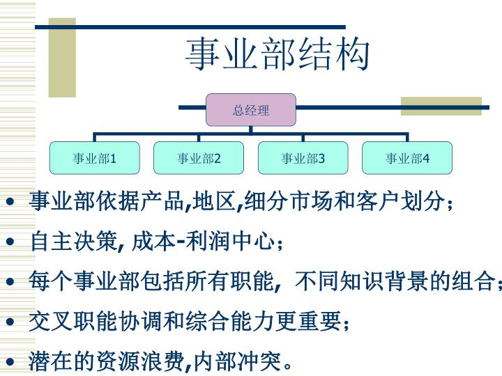 事业部结构