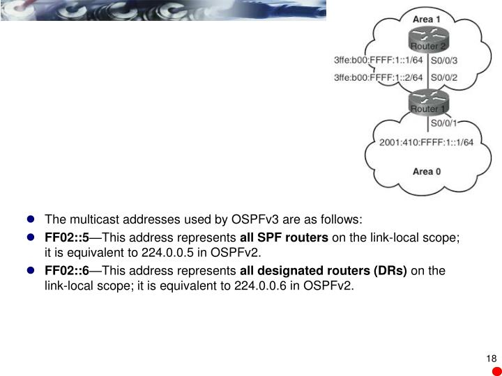 The multicast addresses used by OSPFv3 are as follows:
