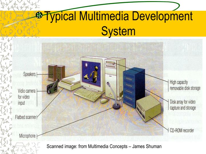 Typical Multimedia Development System
