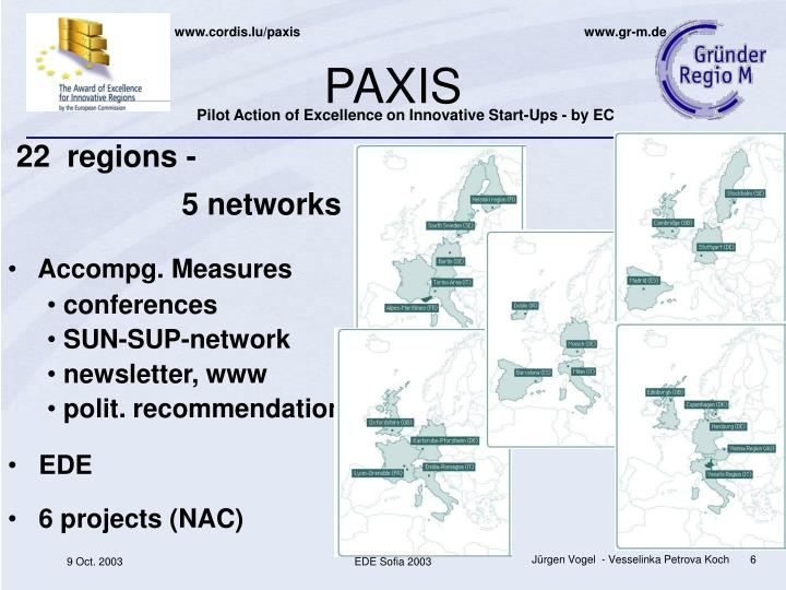 PAXIS