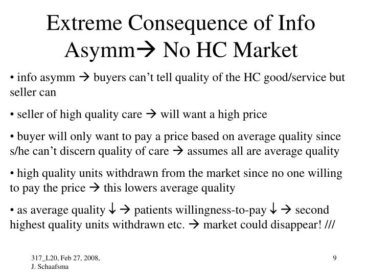 Extreme Consequence of Info Asymm