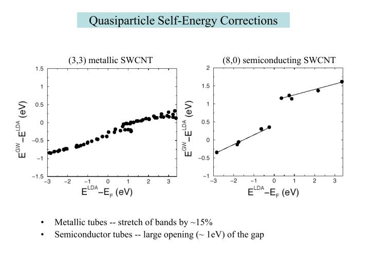 Quasiparticle Self-Energy Corrections