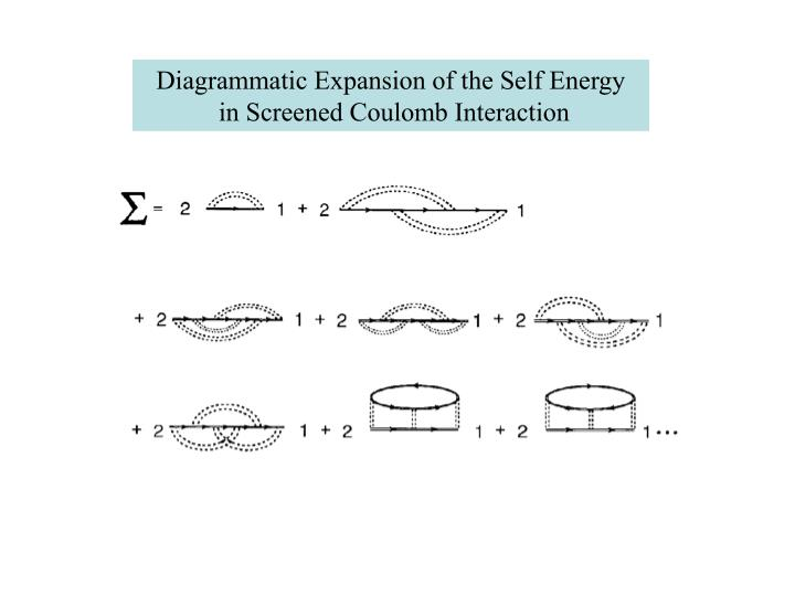 Diagrammatic Expansion of the Self Energy