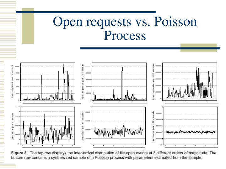Open requests vs. Poisson Process