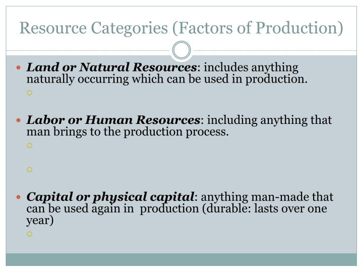 Resource categories factors of production