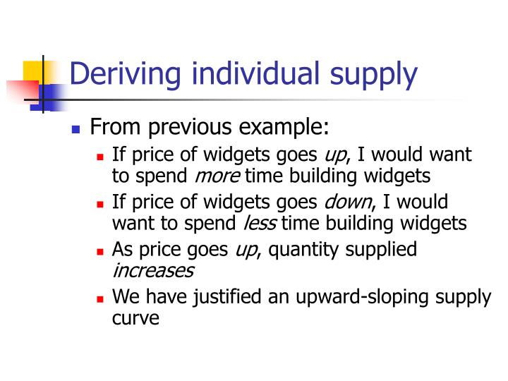 Deriving individual supply