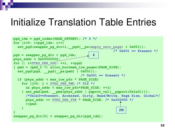Initialize Translation Table Entries