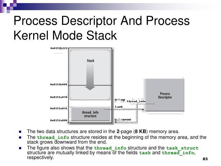 Process Descriptor And Process Kernel Mode Stack