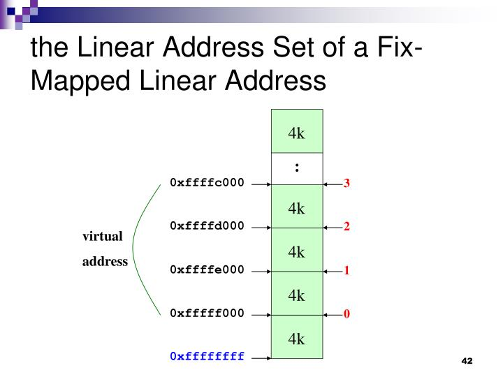 the Linear Address Set of a Fix-Mapped Linear Address